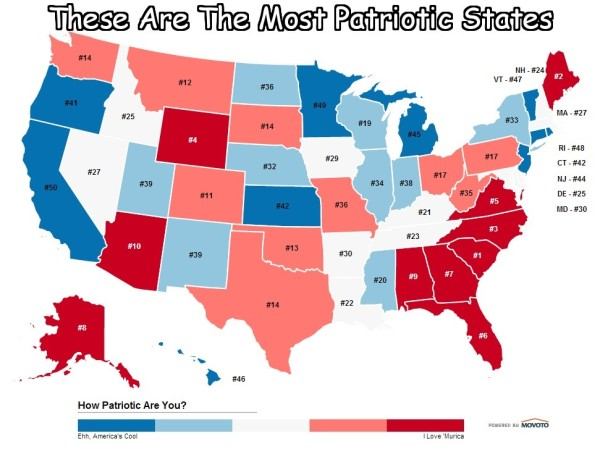 The Most Patriotic State in the United States – South ...