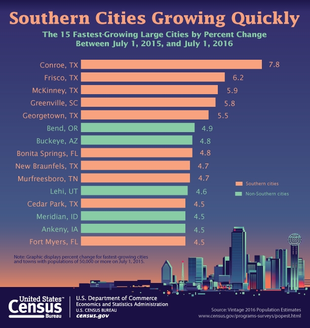 charleston sc is officially the largest city in south carolina 4 of top 7 in lowcountry. Black Bedroom Furniture Sets. Home Design Ideas